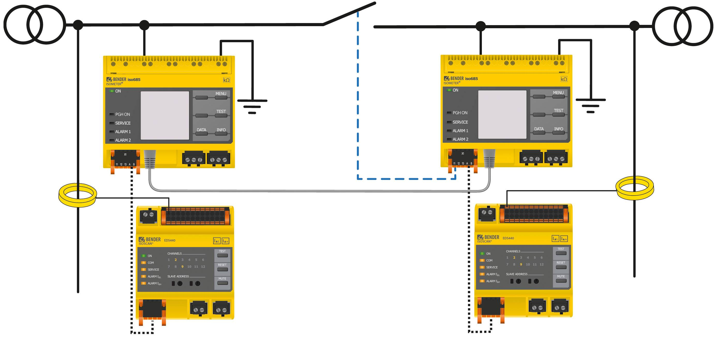 [Translate to chinese:] Insulation fault location in coupled systems